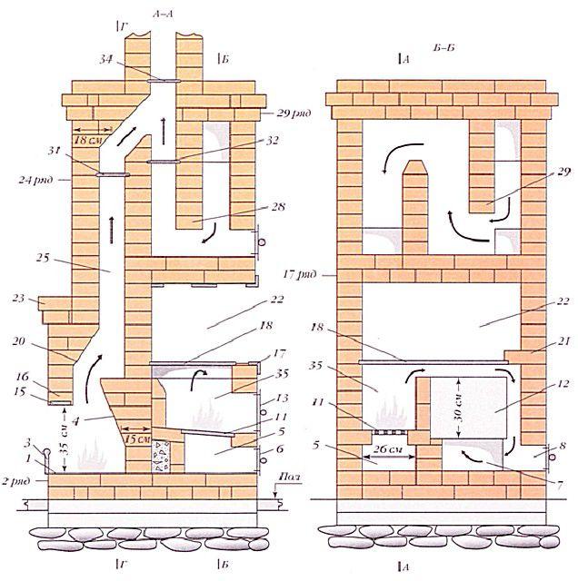 Разрезы и схема движения газов