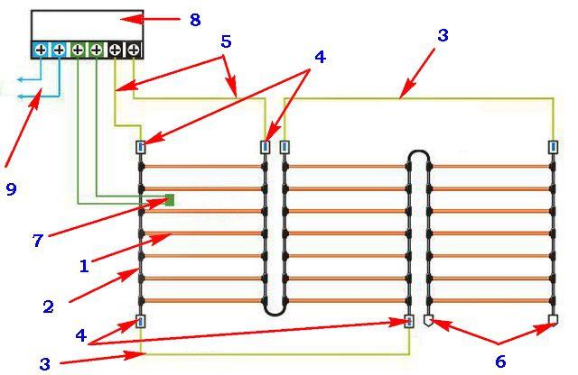 Принципиальная схема коммутации инфракрасных  стержневых матов