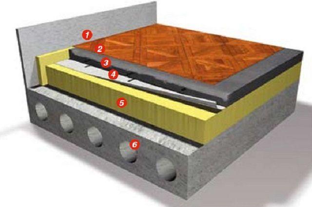 Схема утепленного пола по бетонной плите перекрытия