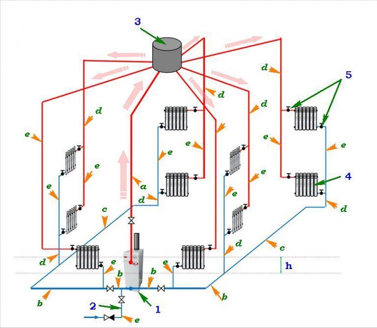Расчет система отопления 2-х этажного частного дома своими руками 50