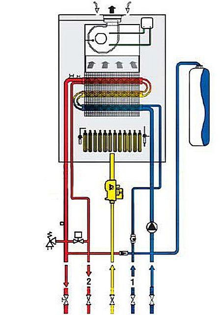 Схема работы котла с битермальным теплообменом