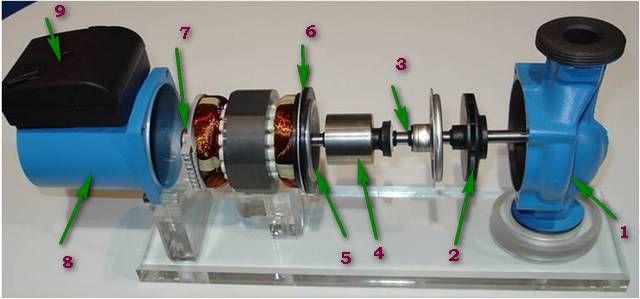 Подобные насосы имеют блочную конструкцию - их совсем не сложно разобрать и собрать для проведения профилактики или замены деталей