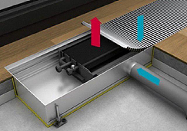 Конвектор может иметь патрубок для подключения дополнительного воздуховода