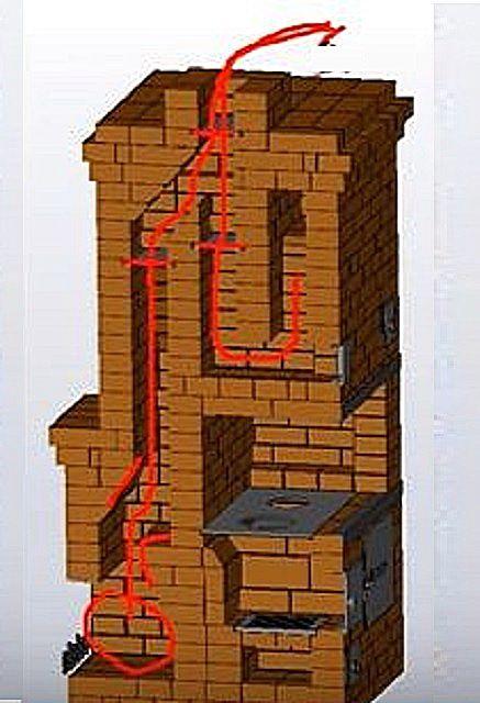 Разрез - схема 2