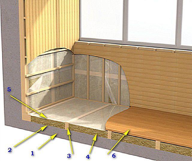 """Принципиальная схема """"классического"""" утепления балкона"""