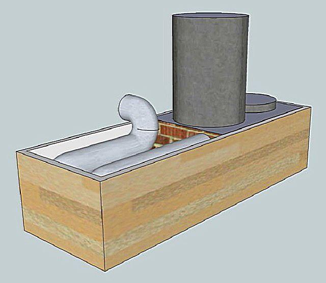 Уложенная дымовоотводная труба согревает лежанку