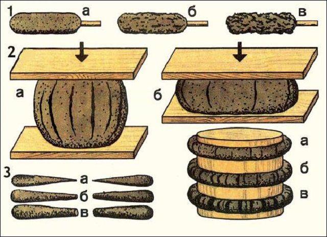 Тестирование образцов глиняного раствора на жирность