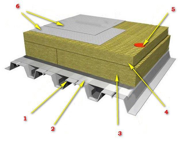 Схема двухслойного утепления плоской кровельной конструкции
