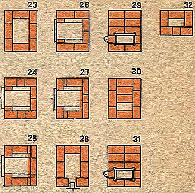 Завершение возведения - порядовка с 23-го  по 32-й ряд
