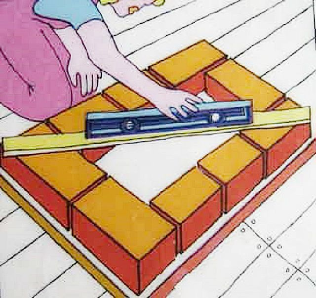 Выкладка рядов обязательно сопровождается проверкой горизонтальности получающейся плоскости