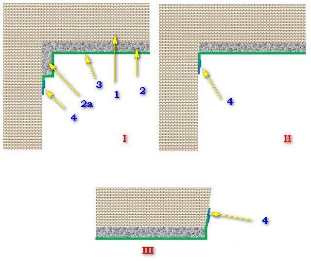 Варианты закрепления краев полотен пароизоляции
