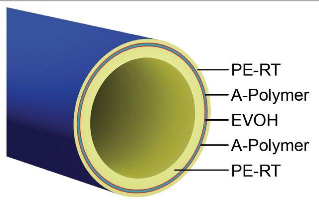Труба PE-RT с противодиффузным барьером EVON