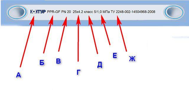 Пример маркировки полипропиленовой трубы, армированной стекловолокном