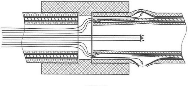 Участок повышенной уязвимости у полипропиленовых труб, армированных алюминиевой фольгой