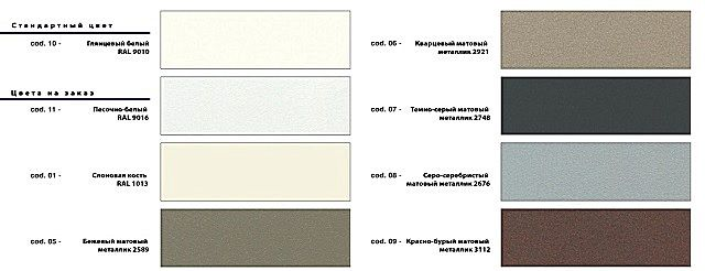 Таблица расцветок, входящих в ассортиментный перечень радиаторов компании «GLOBAL»: