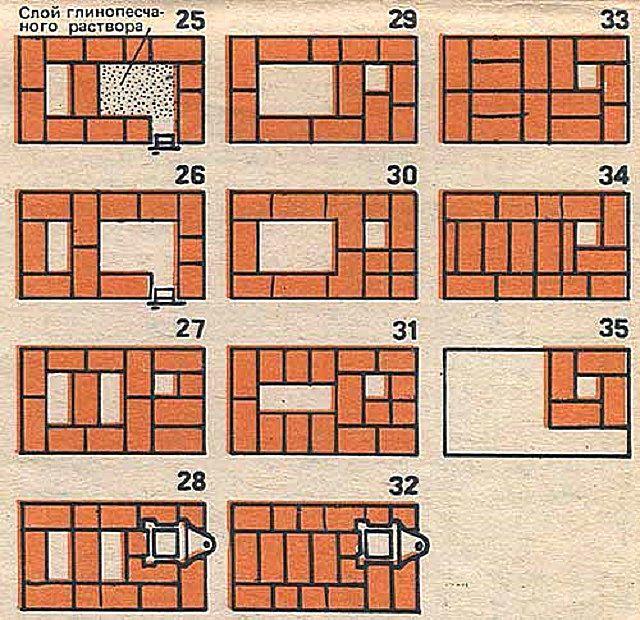 Завершающая схема показывает, как должна проходить работа над рядами с 25 по 35.