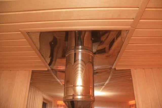 Конструкция дымоходов в деревянных домах акт на дымоходы в москве