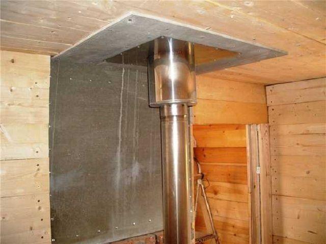 Установка коробчатой проходки всегда предваряется проверкой и подготовкой потолочной конструкции к этой операции