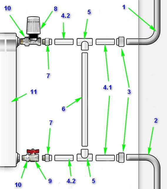 Схема сборки узла обвязки радиатора с байпасом с использованием полипропиленовых труб