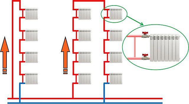 А система, оснащенная байпасами на каждом радиаторе, будет работать даже при авариях на любом из них