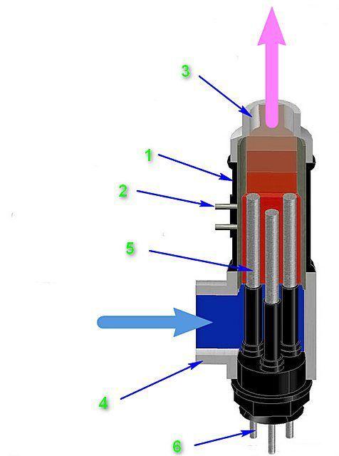Трехфазные модели отличаются, в принципе, только количеством и расположением электродов и габаритами