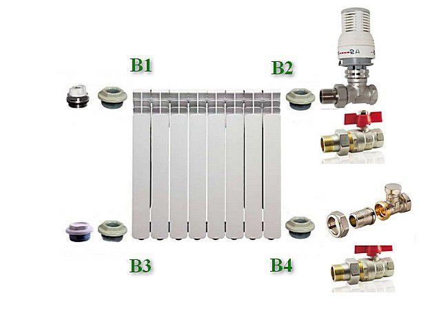 Пример расположения элементов обвязки радиатора