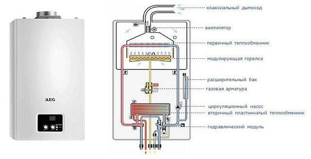 Примерная схема двухконтурного котла со вторичным теплообменником