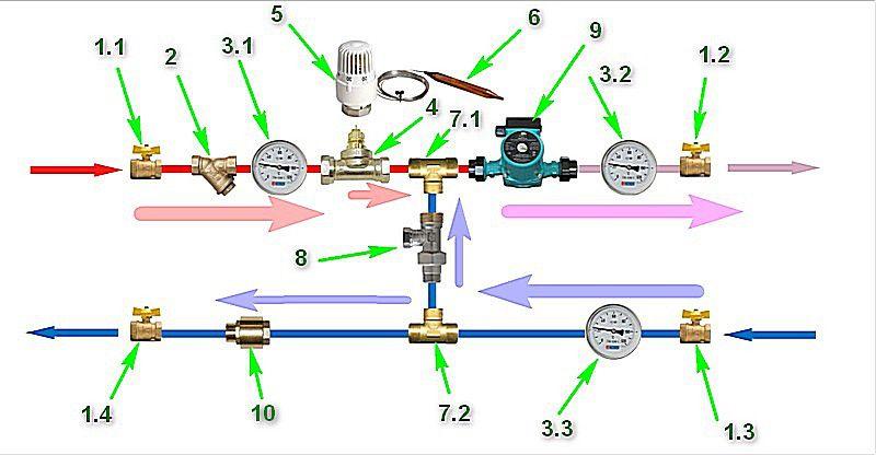 Популярная, несложная в исполнении схема с использованием обычного термоклапана