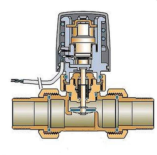 Терморегулятор, укомплектованный головкой с сервоприводом, получающим управляющий сигнал с термостатического блока управления
