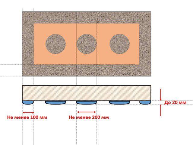 Примерная схема нанесения клея на плиты пеноплекса