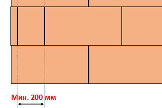 Где бы ни располагался самый маленький заполняющий фрагмент, он не должен быть короче 200 мм.