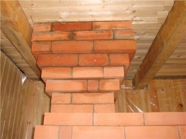 Распушка – специальное утолщение стенок дымоходной трубы для безопасного прохода через чердачное перекрытие