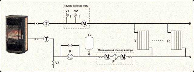 Один из вариантов схемы подключения отопительного контура к печи-камину.