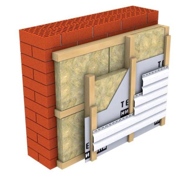 Примерная схема двухслойного утепления с применением перекрестного каркаса.
