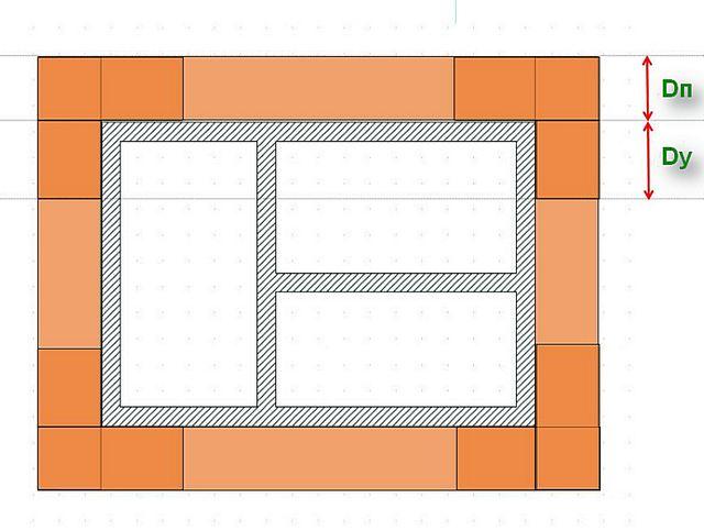 Сплошной пояс горизонтальной термоизоляции по внешнему периметру ленточного фундамента