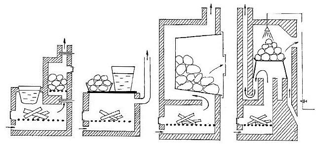 Схемы нескольких конструкций кирпичных печей для бани.