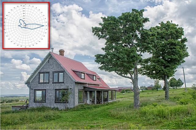 Для домов на открытой, продуваемой местности имеет смысл принять в расчет и преобладающие направления зимних ветров