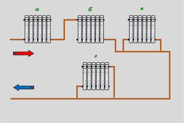 Несмотря на разницу в подключении радиаторов - все это однотрубная система