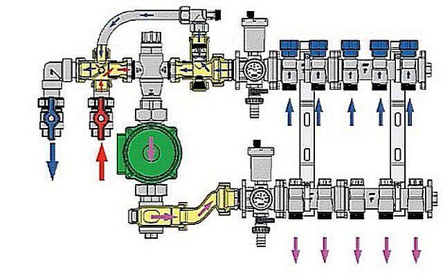 Схематично - работа коллекторного узла