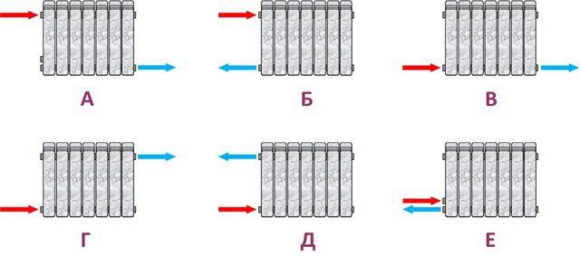 Схемы врезки радиаторов в контур отопления