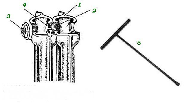 Схема сопряжения секций чугунного радиатора