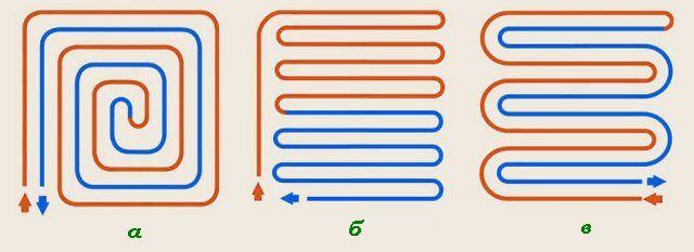Базовые схемы укладки контуров