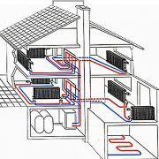 Схема отопления 2 х этажного частного дома