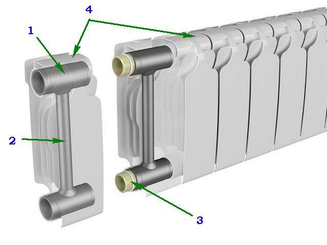 Строение биметаллического радиатора отопления