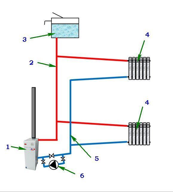 Принципиальная схема системы отопления открытого типа