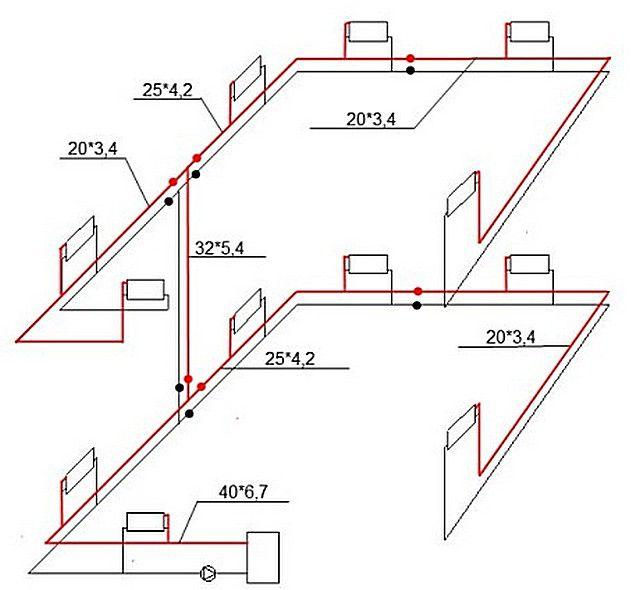 Двухтрубная система с поэтажной разводкой