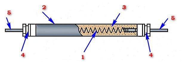 Устройство обычного трубчатого нагревателя (ТЭНа)