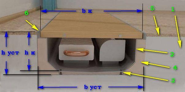 Одна из схем установки прибора - в подготовленную для него нишу в полу