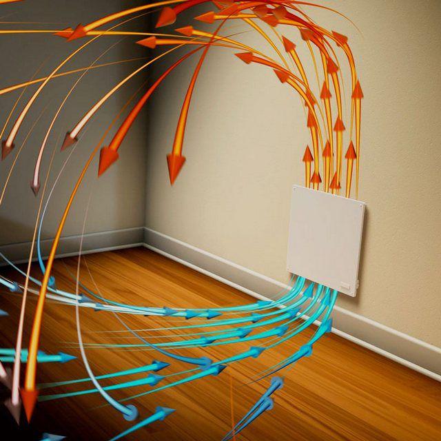 Схема движения естественных конвекционных потоков воздуха