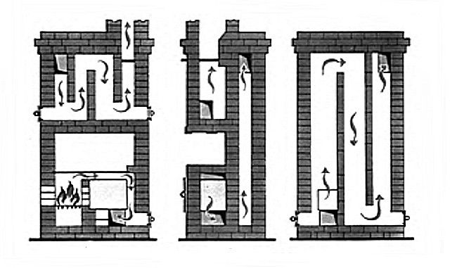 У каждой печки - своя система внутренних каналов для перемещения дыма и горячего воздуха